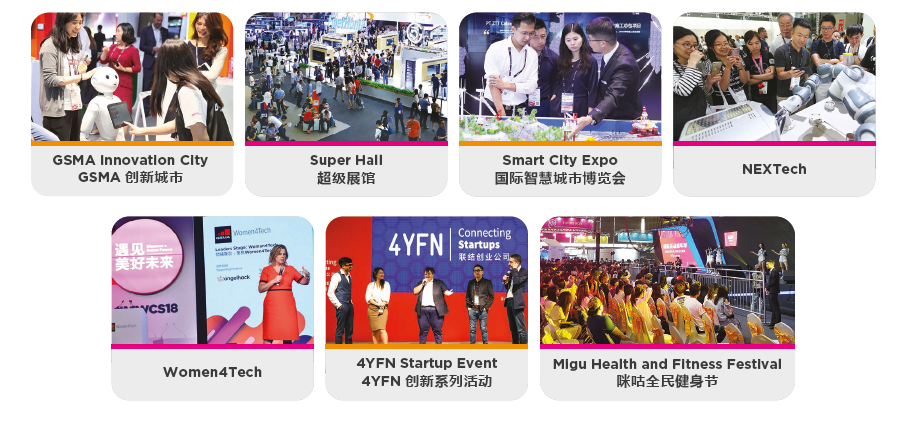MWCS2019 highlights